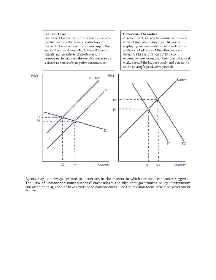 the price mechanism in economics Cal foundation of price adjustment mechanism built on logical time, using   those who have studied economics are very familiar with this.