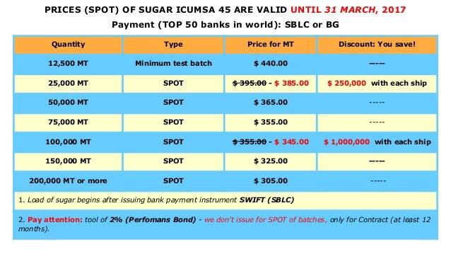 Prices of sugar icumsa 45 brazil (until 31 march, 2017)