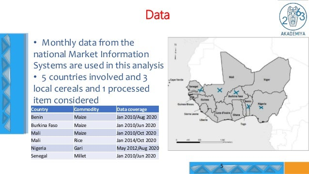Data 5 • Monthly data from the national Market Information Systems are used in this analysis • 5 countries involved and 3 ...