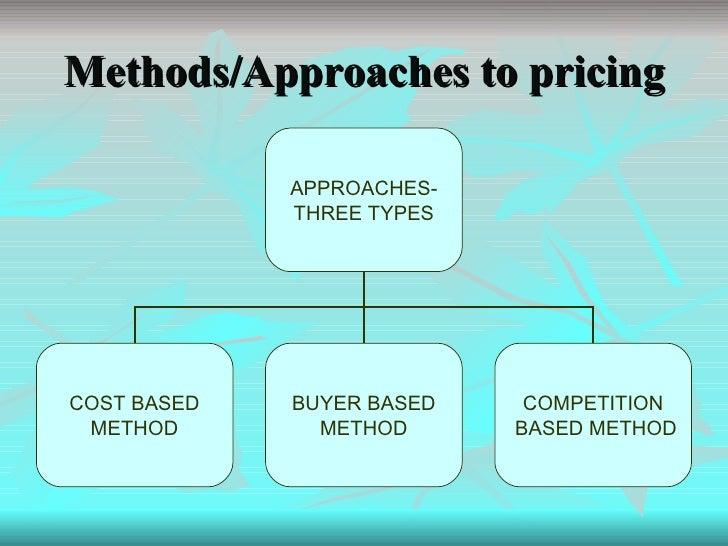 Pricing strategies template & framework| by ex-mckinsey.
