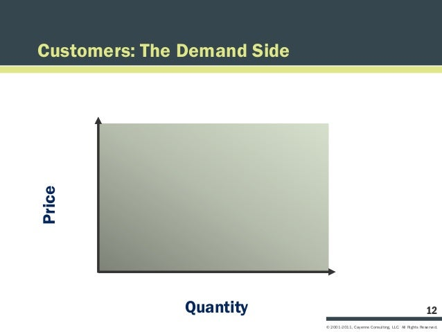 Customers: The Demand SidePrice               Quantity                                                          12        ...