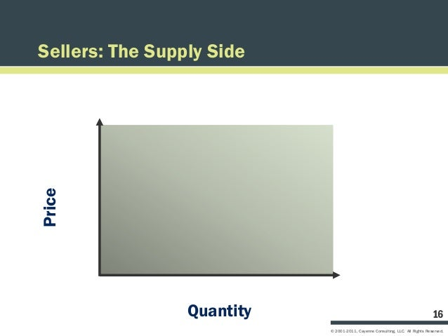 Sellers: The Supply SidePrice                 Quantity                                                       16           ...