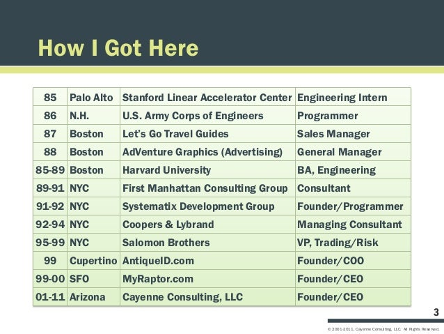 How I Got Here 85   Palo Alto Stanford Linear Accelerator Center Engineering Intern 86   N.H.      U.S. Army Corps of Engi...