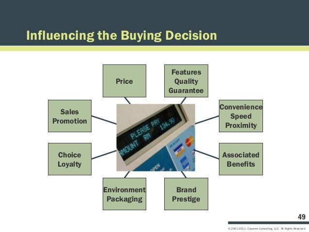 Influencing the Buying Decision                               Features                   Price        Quality             ...