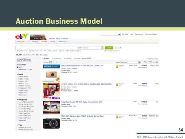 Auction Business Model                                                                             54                     ...