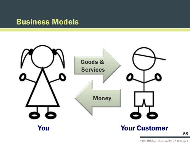Business Models                  Goods &                  Services                      Money     You                     ...
