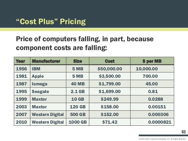 """""""Cost Plus"""" PricingPrice of computers falling, in part, becausecomponent costs are falling:Year   Manufacturer       Size ..."""