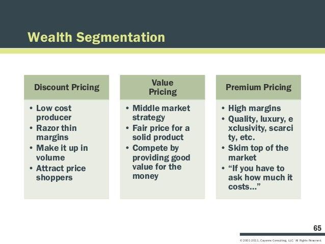 Wealth Segmentation                           Value Discount Pricing                         Premium Pricing              ...