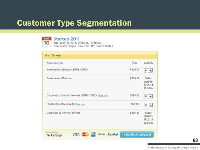 Customer Type Segmentation                                                                                 68             ...