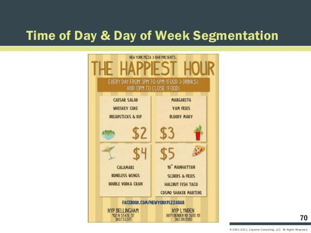 Time of Day & Day of Week Segmentation                                                                                  70...