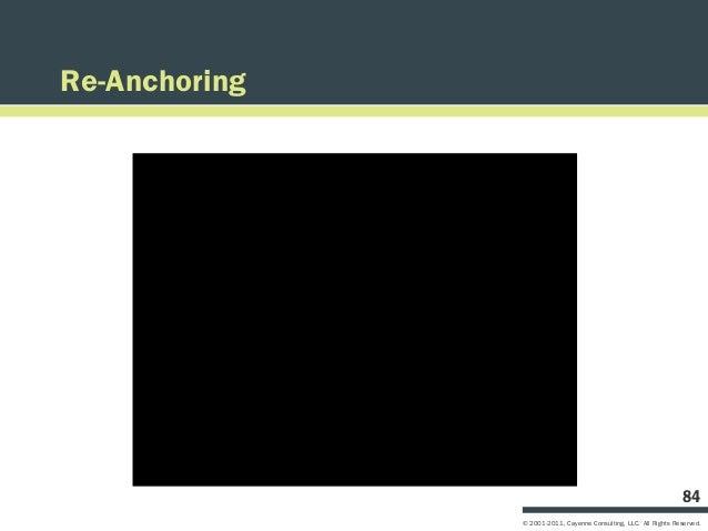Re-Anchoring                                                                   84               © 2001-2011, Cayenne Consu...