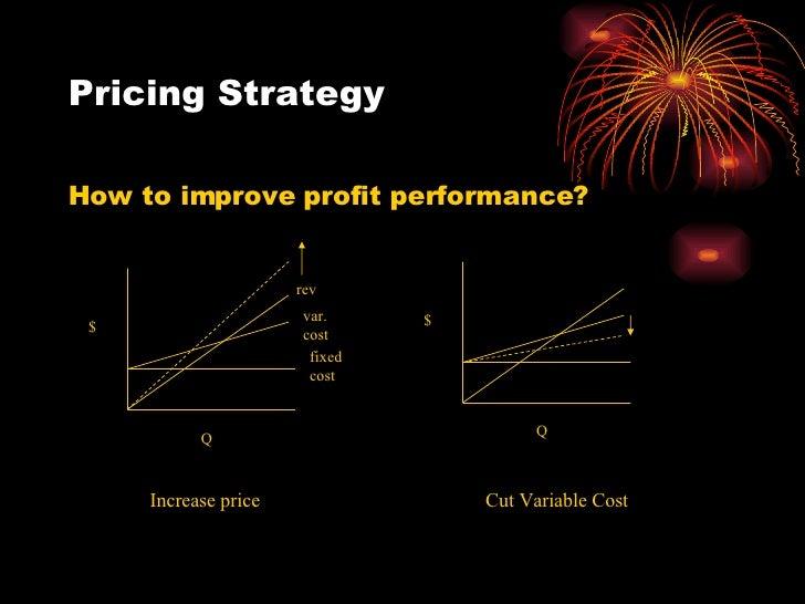 Pricing Slide 2