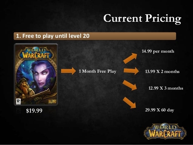 Pricing Audit World of Warcraft