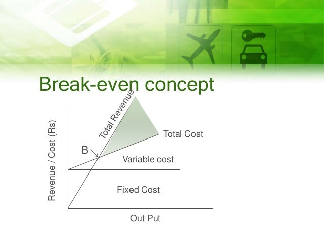 Revenue / Cost (Rs)  Break-even concept Total Cost  B  Variable cost Fixed Cost Out Put