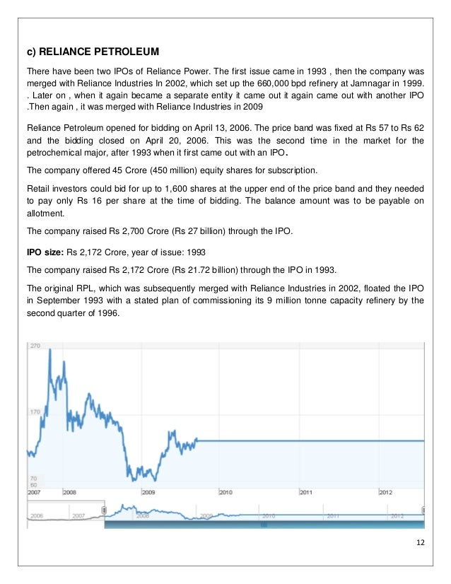 Reliance first ipo price