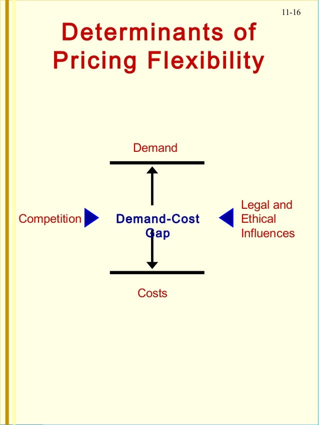 marketing dell pricing strategy Service pricing is then done by evaluating the service tco against it funding  policies for example, services can be priced to recover it costs,.