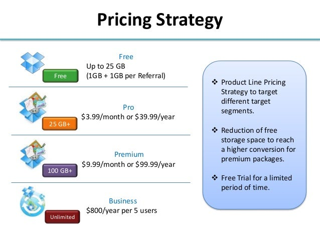 how to develop a pricing strategy