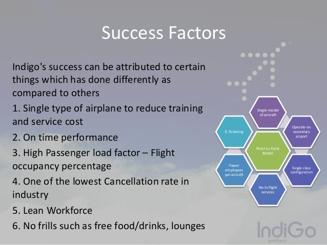 low cost airline pricing strategy