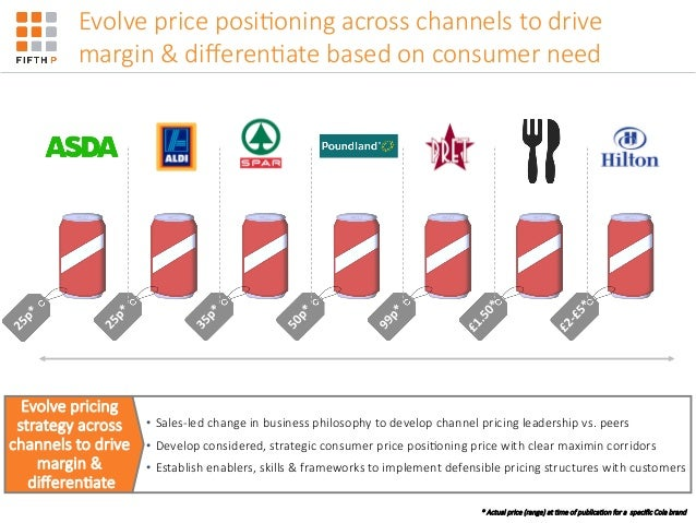 channel and pricing strategies From its direct and channel pricing strategy to its retail and online storefronts, apple sells its products like no other company in the consumer electronics space if you know the channel, you.