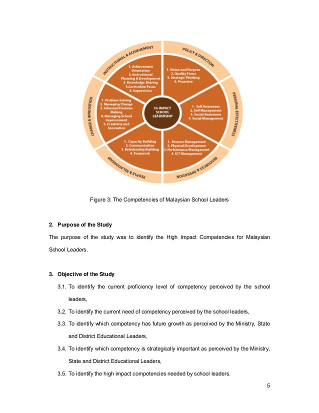 the high impact leader pdf