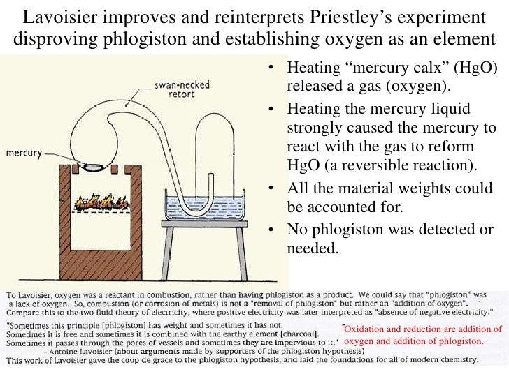 Priestley & lavoisier 112