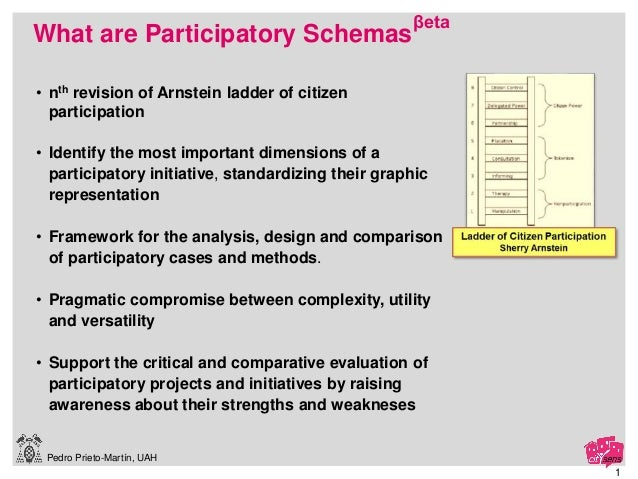 Pedro Prieto-Martín, UAH 1 • nth revision of Arnstein ladder of citizen participation • Identify the most important dimens...