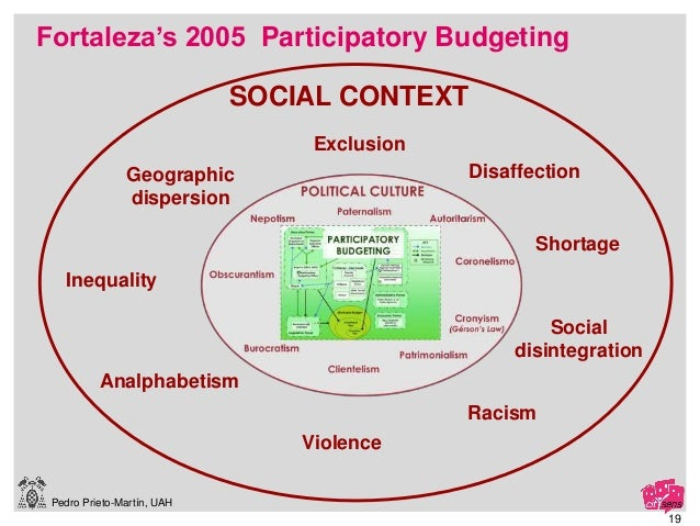 Pedro Prieto-Martín, UAH Violence Analphabetism Racism Disaffection Inequality Geographic dispersion Exclusion SOCIAL CONT...