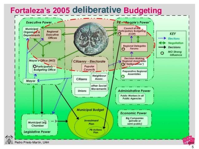 Pedro Prieto-Martín, UAH Fortaleza's 2005 Participatory Budgetingdeliberative 5