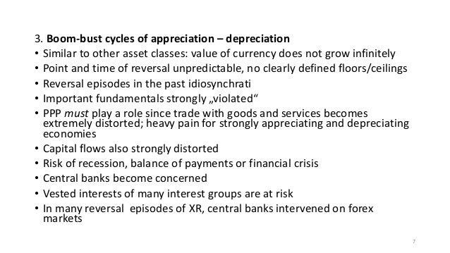 Forex appreciation depreciation