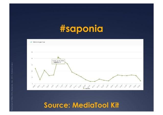 #saponia Source: MediaTool Kit PresentedatPRilika2016,Belgrade,dec.2016/BarbaraKrajnc