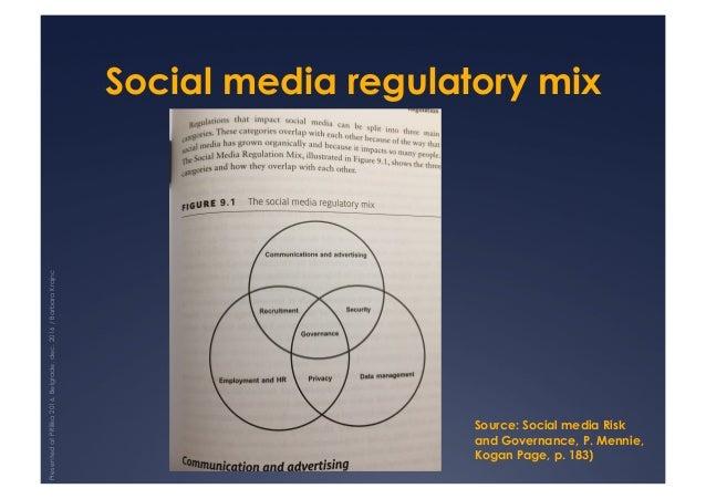 Social media regulatory mix Source: Social media Risk and Governance, P. Mennie, Kogan Page, p. 183) PresentedatPRilika201...