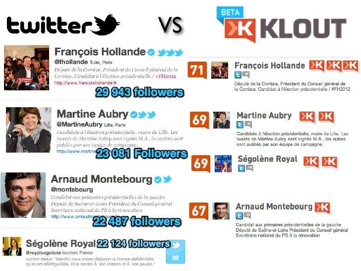 Primaires : Twitter vs Klout