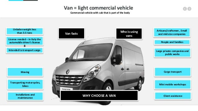 WHY CHOOSE A VAN Cargo transport Mini mobile workshops Client assistance Moving Transporting motorcycles, bikes Installati...