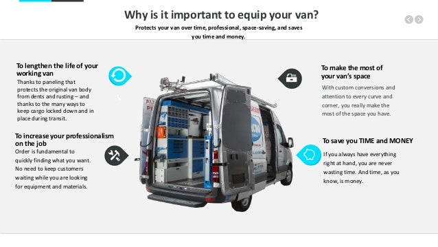 Syncro System Presentation ALL ABOUT VAN CONVERSIONS IN 20 SLIDES