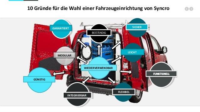 10 Gründe für die Wahl einer Fahrzeugeinrichtung von Syncro WIEDERVERWENDBAR SICHERSICHER BESTÄNDIGBESTÄNDIG INTEGRIERBARI...