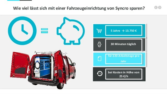 Wie viel lässt sich mit einer Fahrzeugeinrichtung von Syncro sparen? für 220 Arbeitstage pro Jahr für 220 Arbeitstage pro ...