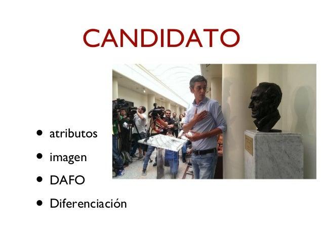 ELECTORADO • seguro Voto duro MOVILIZAR • posible Voto blando MOTIVAR • indecisos Voto fluctuante CONVENCER • Voto difícil...