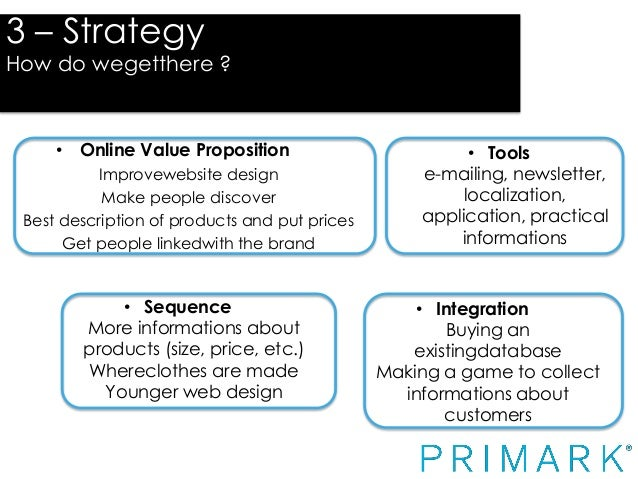 primark strategy Case study: primark stores limited primark, the clothing retailer, has recently experienced rapid growth and is in the middle of a major strategic change from 'pile it high and sell it cheap' discount retailer to mid-market brand with celebrity status.