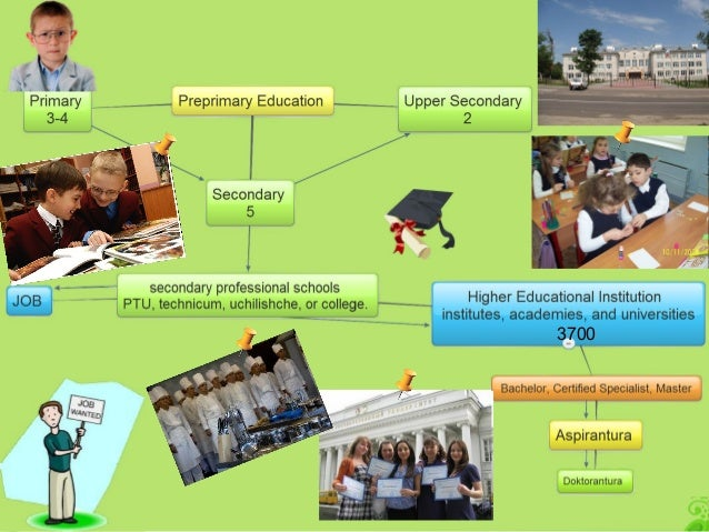 primary and secondary education in the The primary stage – primary education in india offered by both private and government schools usually consist of students aged between 5 to 12 years the duration of study in this stage is 4-5 years.