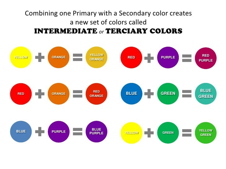 secondary colors 10 combining one primary - Primary Color Pictures