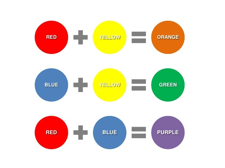 secondary colors - Primary Color Pictures