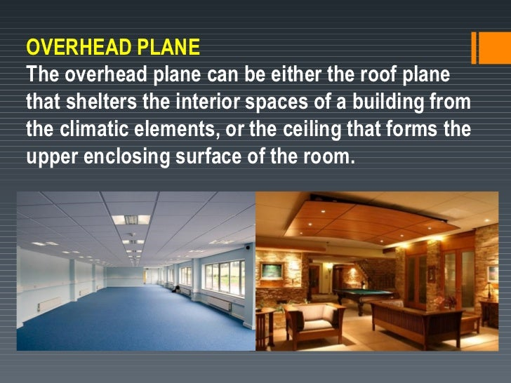 Primary elements of form for Space defining elements in architecture