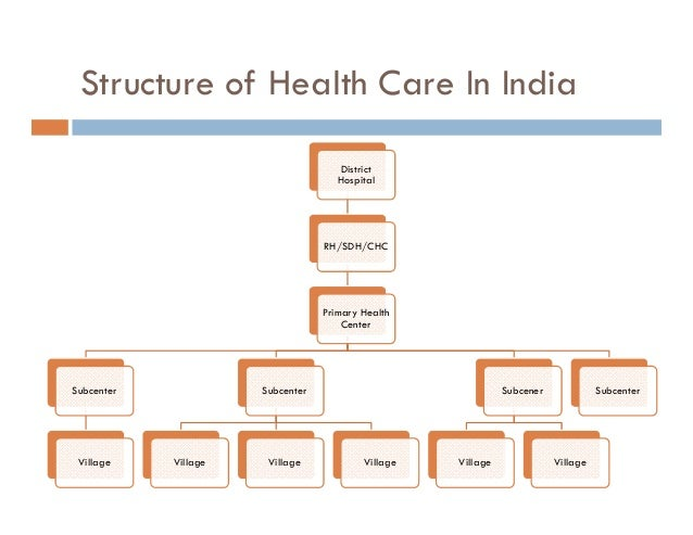 community health insurance in india Health micro-insurance - referred by different names such as community-based health insurance, micro-health insurance, mutual health insurance, community-based health.