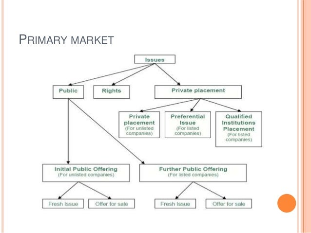 Does a corporate ipo trade in the secondary market