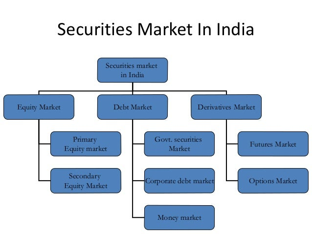 Primary Market - Primary market