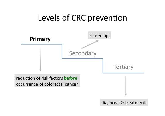 Primary Prevention Colon Cancer