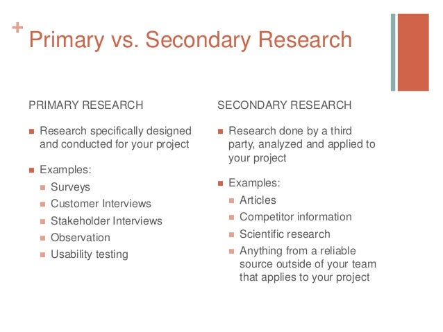 primary research process Chapter 2: research methodology research methodology process includes a number of for collection of primary data for this research work survey and.