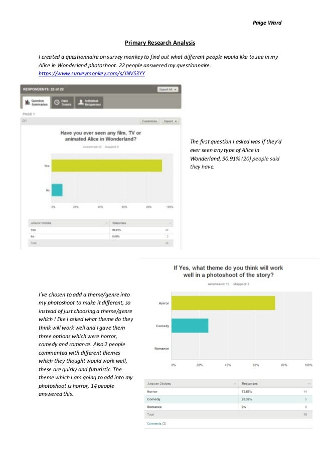 Paige Ward  Primary Research Analysis I created a questionnaire on survey monkey to find out what different people would l...