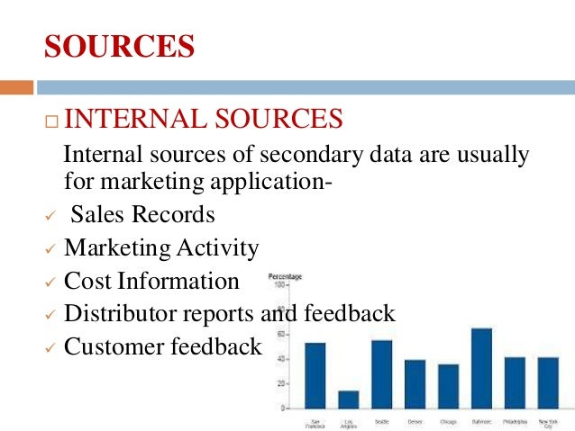 secondary research internal sources Internal data sources for secondary market research this data source lies within the organization for example – sales invoices, receipts, debtors etc are all sources of internal information.