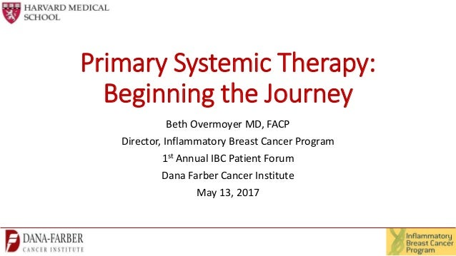 Primary Systemic Therapy: Beginning the Journey Beth Overmoyer MD, FACP Director, Inflammatory Breast Cancer Program 1st A...